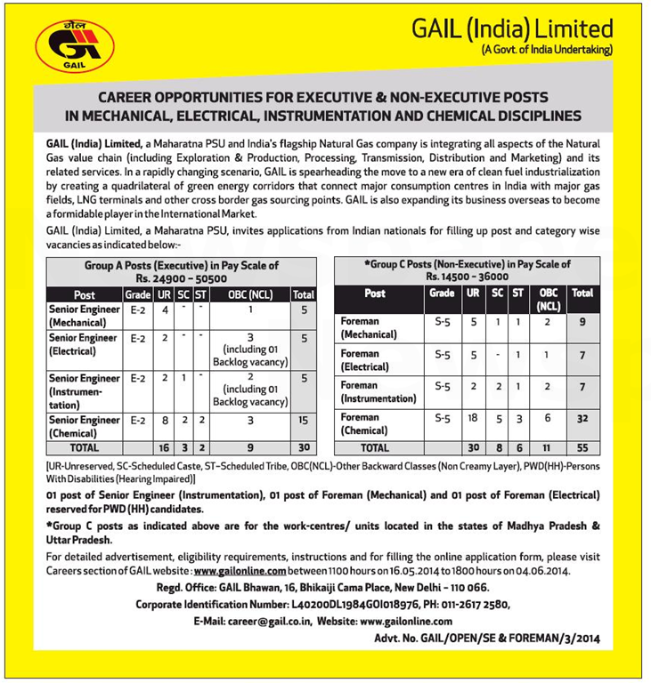 Latest Gail Recruitment 2014 Details