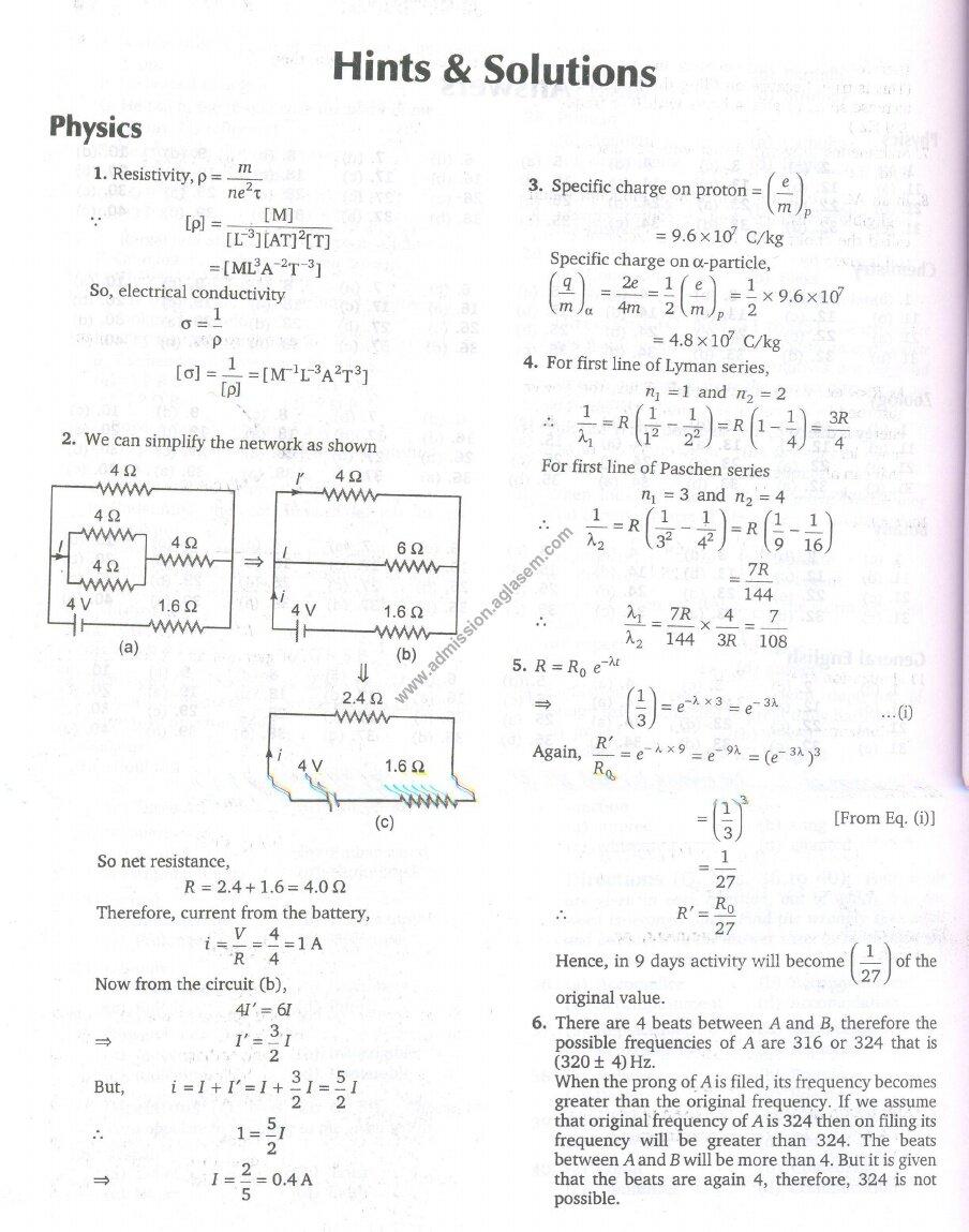 JIPMER MBBS 2011 Solved Paper