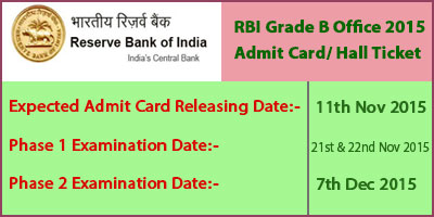 RBI Grade B Office 2015 Exam Hall Ticket