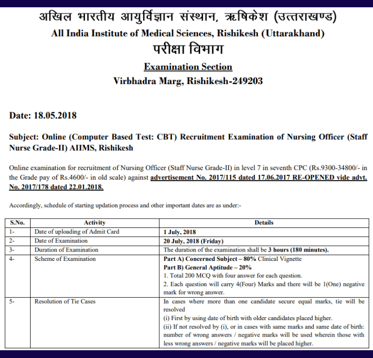 AIIMS Rishikesh Notification 2018 for Staff Nurse